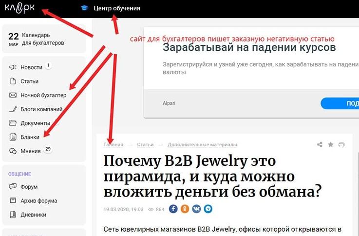 B2B Jewelry ложные отзывы